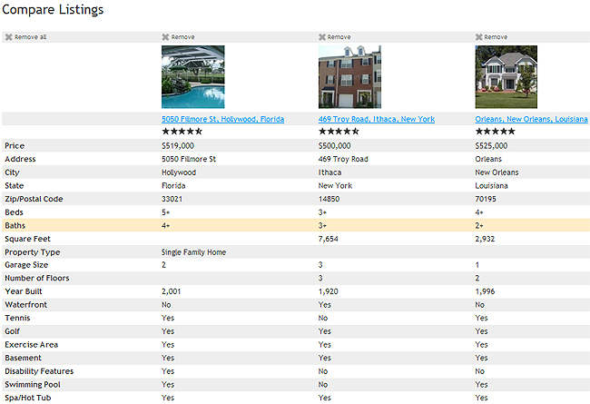 Compare Listings iRealty Feature - Compare Listings